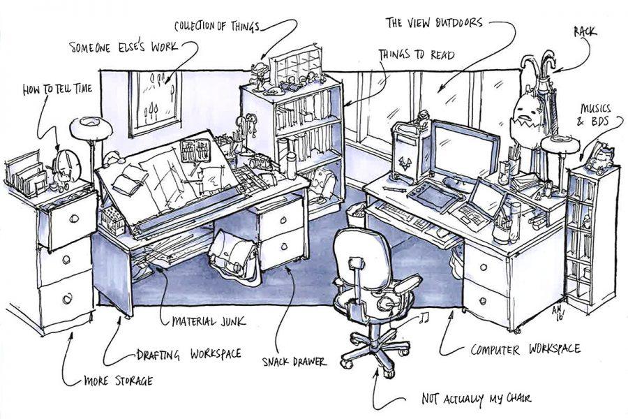 Ești arhitect? Iată 10 schimbări la locul de muncă ce pot îmbunătăți productivitatea (și viața)